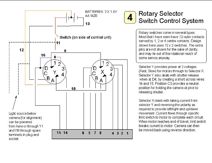 rotary switch wiring diagram wiring diagram blog