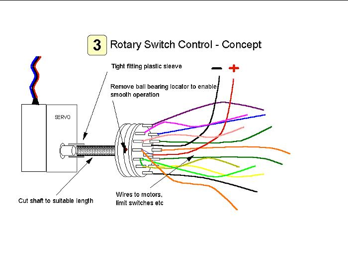 5 Way Rotary Switch Wiring Diagram Diagram Base Website Wiring Diagram Heartdiagramblank Amicidirespighi It